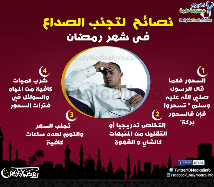 صداع أول يوم في رمضان مقالات طبية كل يوم معلومة طبية Ramadan Fun Facts Movie Posters