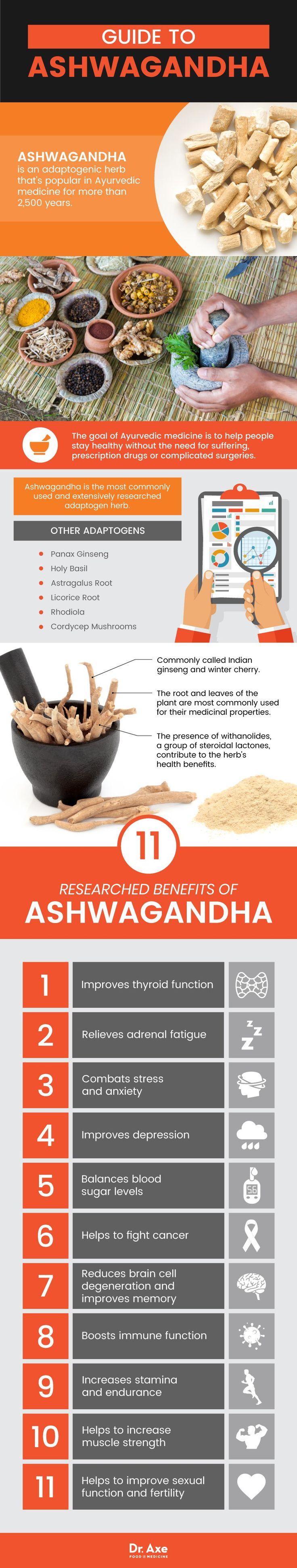 Ghid pentru beneficiile ashwagandha - Dr. Ax