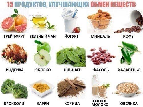 Русский Bodyrock.TV
