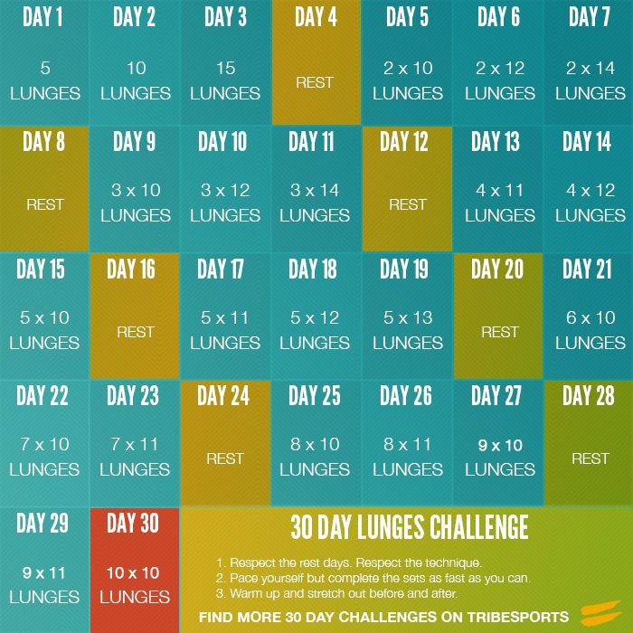 30 Day Lunges Challenge