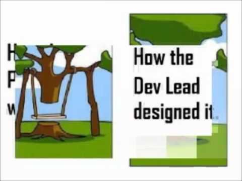 Watch this amazing video on #Software_Development Life Cycle