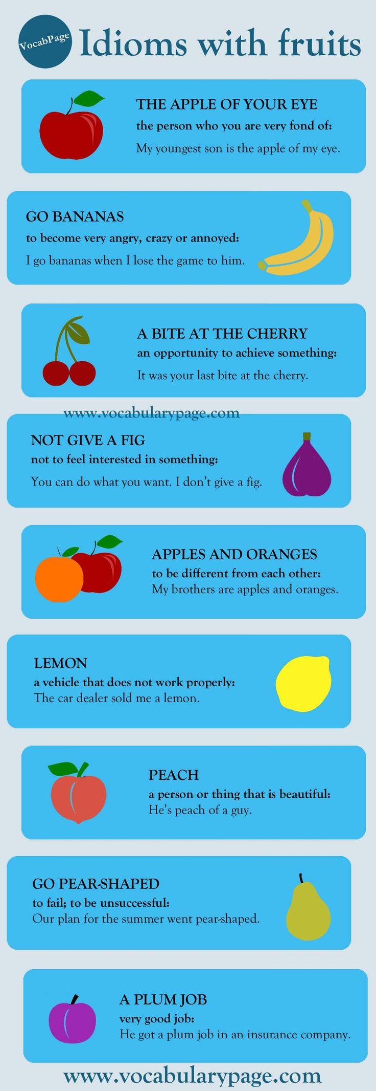Idioms with fruits www.vocabularypage.com