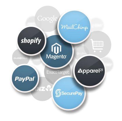 We offer Professional Website Design Services like eCommerce Website Design, Dynamic Website Development, Open Source CMS Website Development in Joomla, Magento, Drupal, WordPress and PHP, Zend Framework, Graphic Design and 3D Logo Design, Mobile Application Services at at affordable price.
