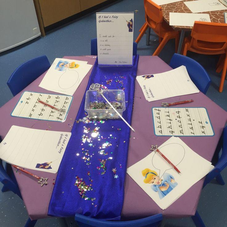 Eyfs Magic Theme Literacy Provision Fairy Godmother