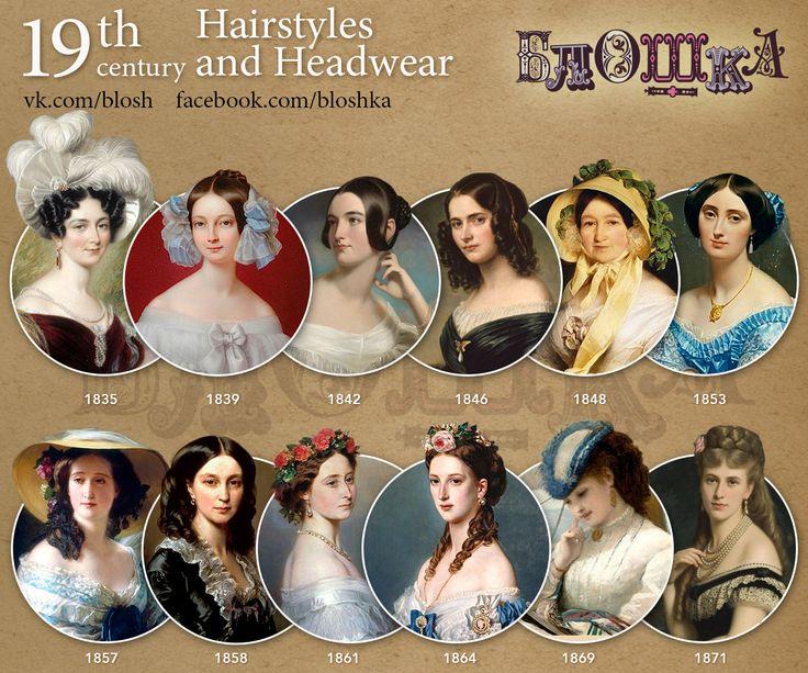 Fashion Timeline.19-th century on Behance (part VIII)