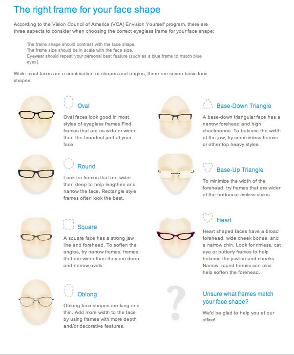 choosing eyeglass frames ymev  Guidelines for how to choose a frame that flatters your face!