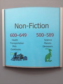 Teacher Librarian Blog