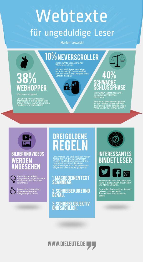Webtexte für ungeduldige Leser   @Piktochart #infographics #infografik