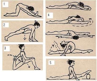 split stretches | ... splits eg both sides and japanese splits that straight line from