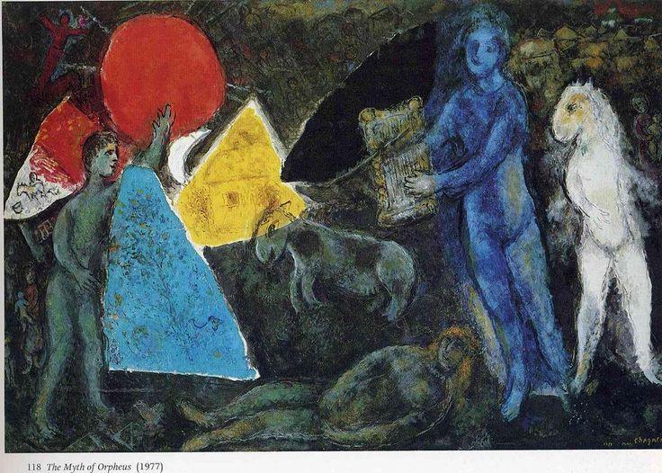 Acheter Tableau 'Le mythe d Orphée' de Marc Chagall - Achat d'une reproduction sur toile peinte à la main , Reproduction peinture, copie de tableau, reproduction d'oeuvres d'art sur toile