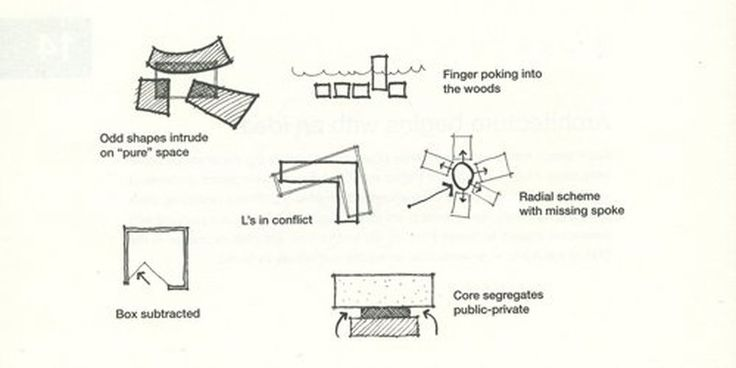 architecture concept diagram architecture diagrams architecture