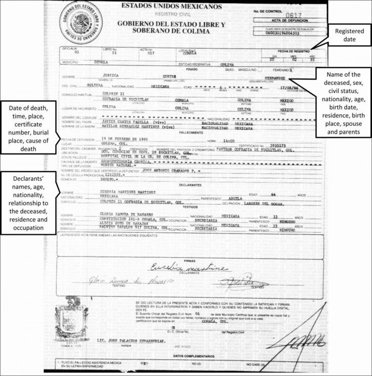 Pics Photos Birth Certificate Translation Template Spanish: Free Translation Of Divorce Certificate Template Beautiful