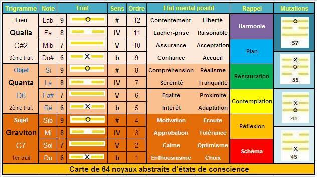 carte_etats_conscience_a6.jpg