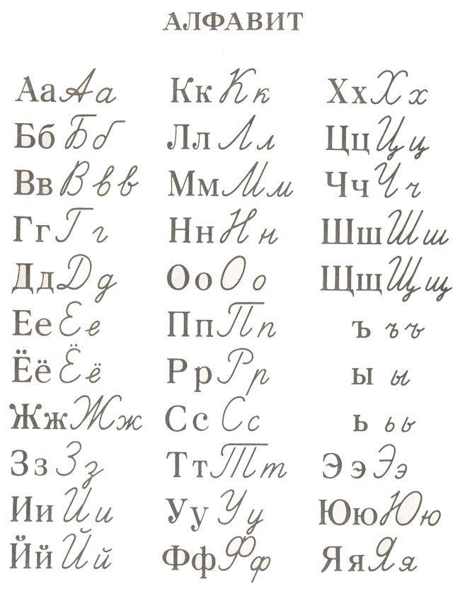 Alfabeto Russo - Conheça mais sobre o Alfabeto Cirílico