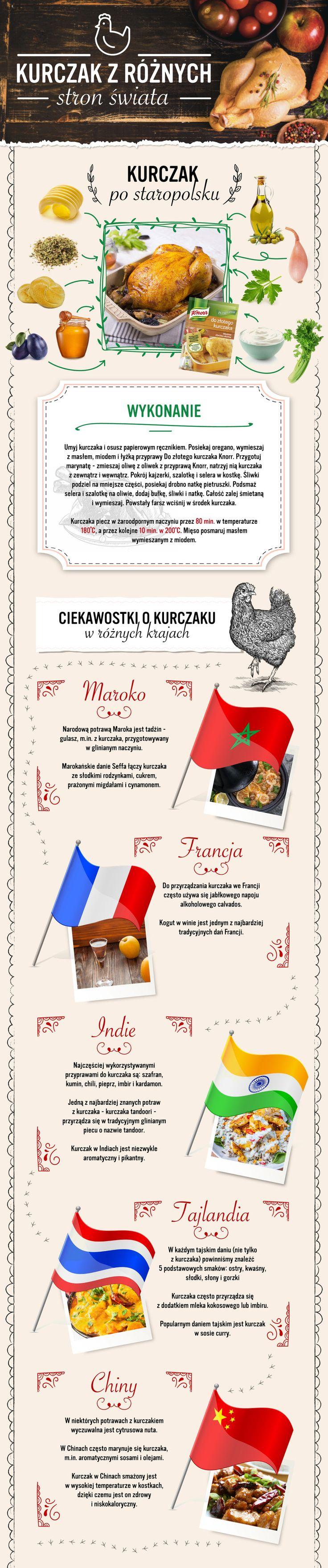 Kurczak z różnych stron świata  #infographic #chicken #kurczak