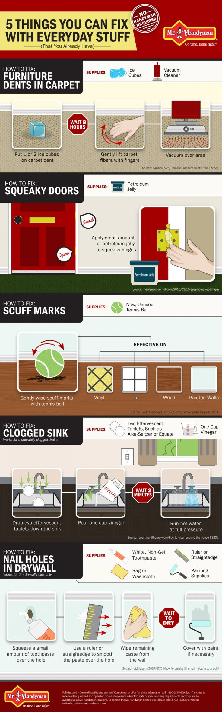 DIY Home Tips: 5 Things You Can Fix Without a Handyman