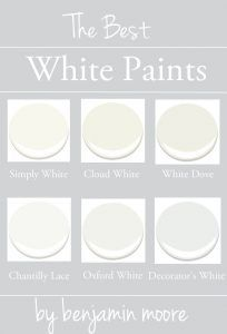 White-Paint by Benjamin Moore. Best White Benjamin Moore Paint Colors Benjamin Moore Simply White. Benjamin Moore Cloud White. Benjamin Moore White Dove. Benjamin Moore Chantilly Lace. Benjamin Moore Oxford White. Benjamin Moore Decorators White.