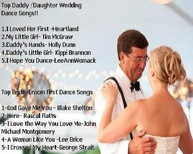 daddy daughter songs and bride and groom songs