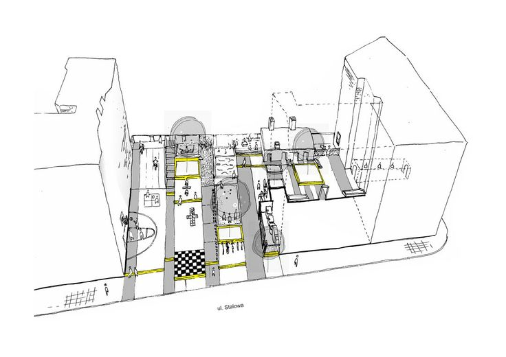 Warsaw courtyard transformations