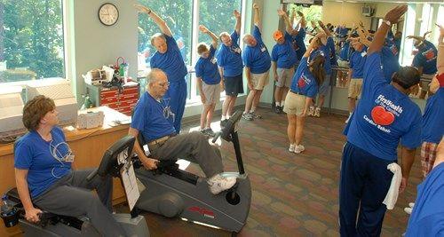 Motivation for Cardiac Rehabilitation Attendance: Creating an Evidence-based Strategy