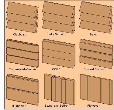 Verschiedene Holzverkleidungsprofile / Verlegetechniken #WoodWorking