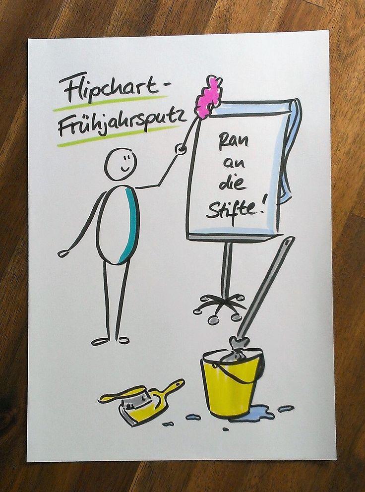 Flipchart-Frühjahrsputz, Blog-Artikel, Visualisierung Flipchartgestaltung Flipchart Ideen gestalten Präsentation