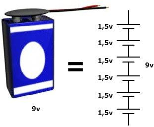 circuito série e paralelo