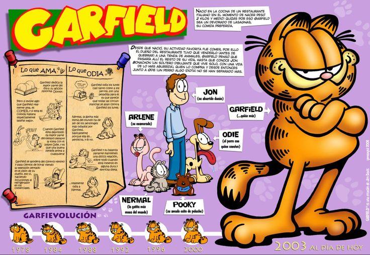 Diarios Revolucionarios de V: Garfield en Infografía.