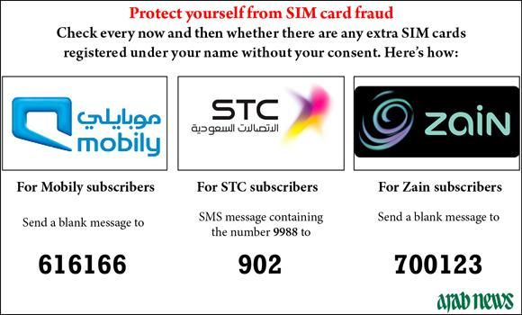 Zain 3g 4g Internet Packages Nov 2020 Daily Weekly Monthly Sms Message 4g Internet Internet Packages