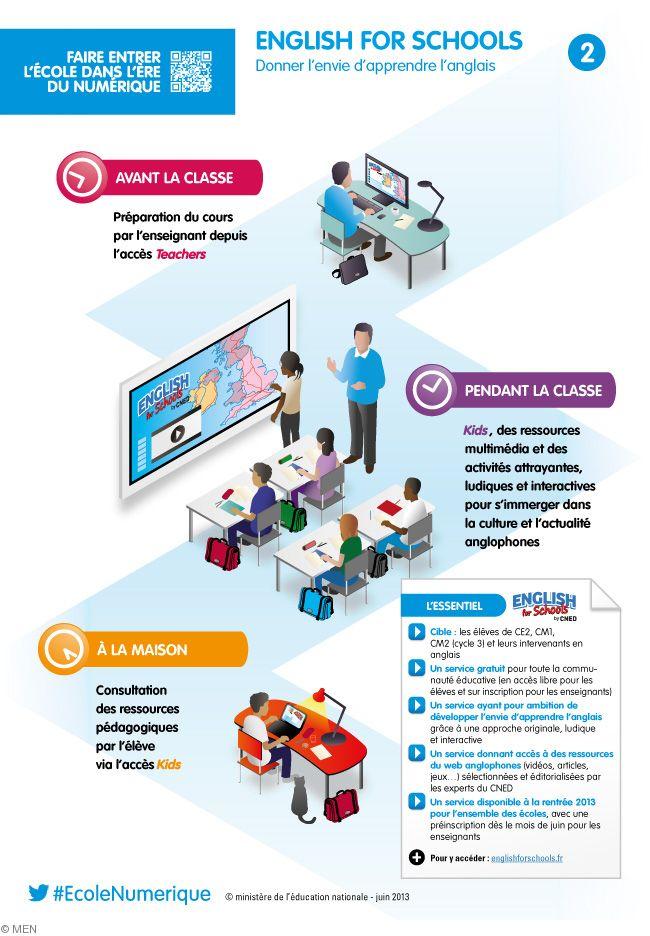English for schools - Ministère de l'Éducation nationale
