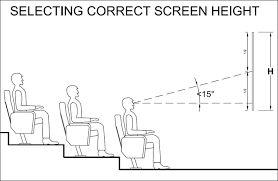 Image result for projector screen size #hometheaterprojectorscreen