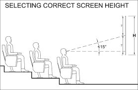Image result for projector screen size