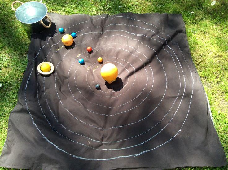 Zonnestelsel super om de kleuters de positie van de planeten te tonen en dat we allemaal rond de zon draaien. Montessori manier van uitleggen