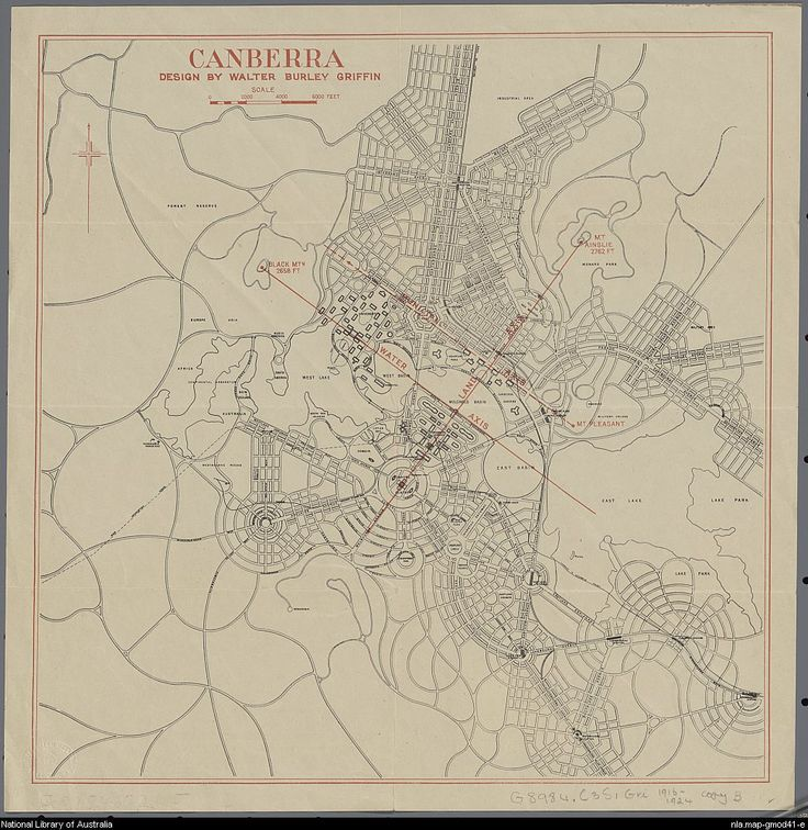 Canberra early 1900s