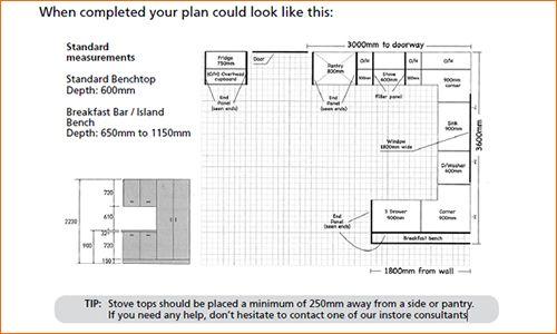 Bathroom Design Graph Paper bathroom design graph paper http://ift.tt/2qo087w | bathroom