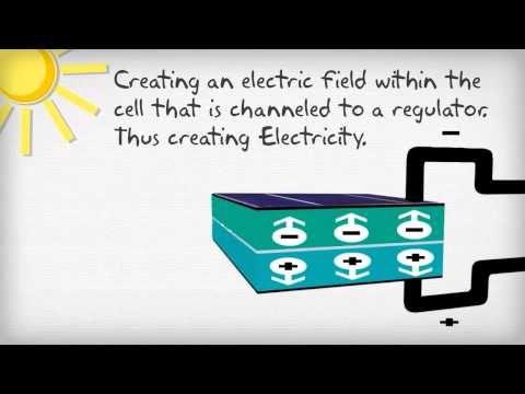A new Solar Panels post has been added at http://greenenergy.solar-san-antonio.com/solar-energy/solar-panels/solar-panels-information-the-renewable-energy-hub/
