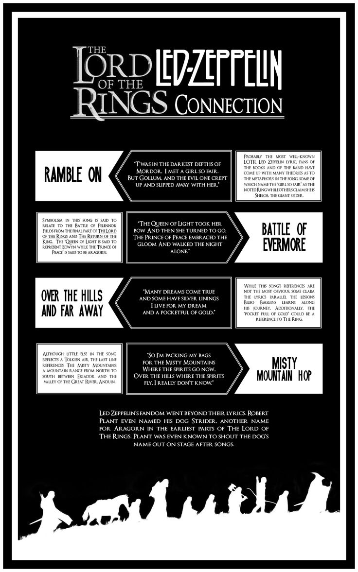 The Lord of The Rings − Led Zeppelin Connection: An Infographic to end all infographics.