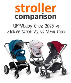 The 13 best scoot v2 images on Pinterest | Baby strollers, City ...