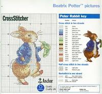 Peter Rabbit: more Beatrix Potter free cross stitch patterns on this AMAZING site