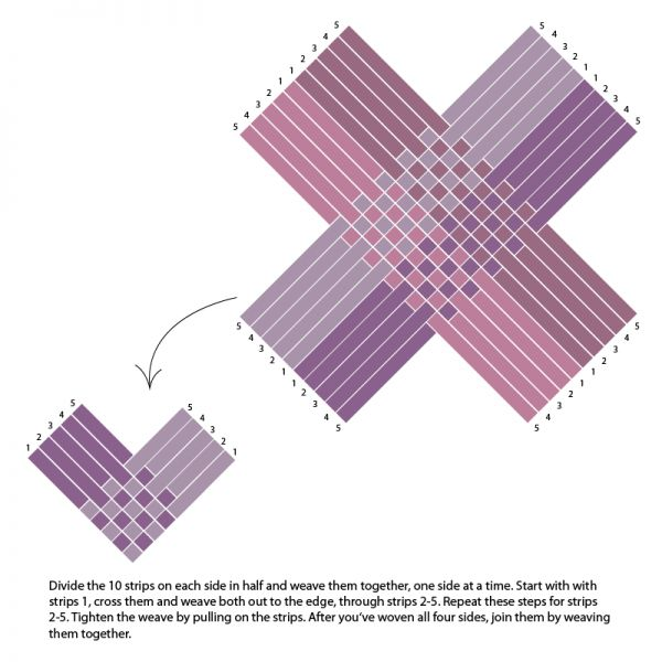 How To Weave A Basket From Old Newspaper : Diagram for woven newspaper basket use same weaving