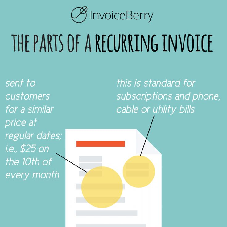 Best Proforma Invoice  Other Types Of Invoices Images On