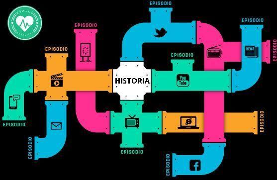 """Cada red social es diferente, es un episodio de la """"Historia"""" que es tu marca. El poder del #Storytelling. #esaludmarketing"""