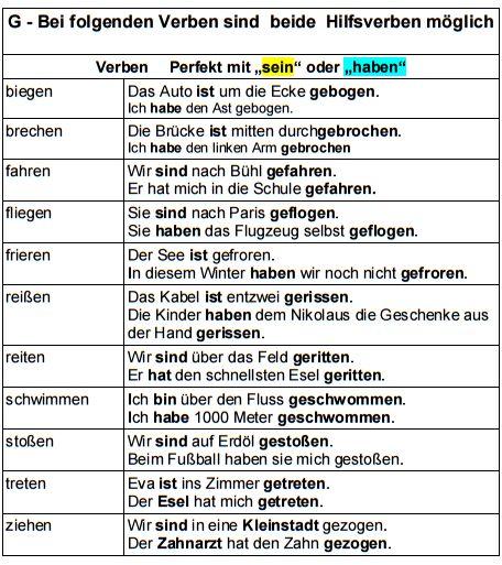 17 best images about auf deutsch vier on pinterest language deutsch and learning