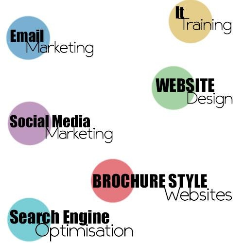 Here are Some of the Services that we provide. Check www.introspective.co.uk for more.