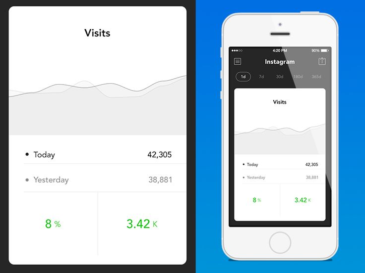 Analytics by Alvin Thong for Sixbase