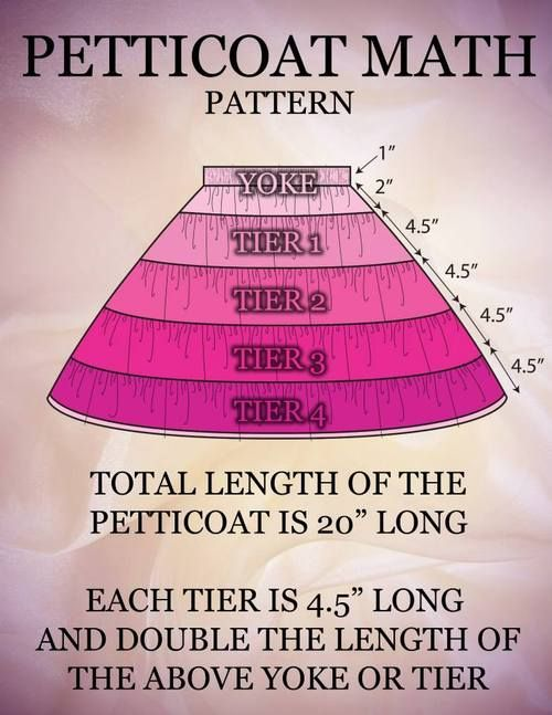 DIY - Art - Craft - Projects — Ruffled Petticoat Tutorial by J.H Design