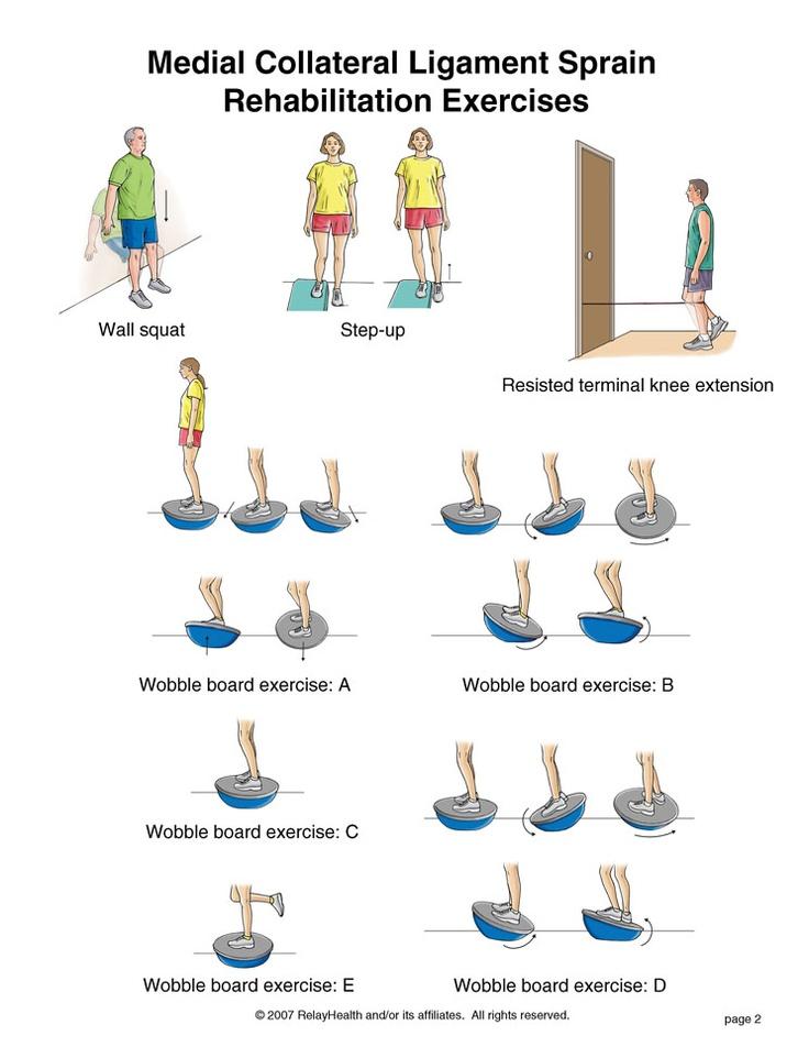 18 best knee rehab images on Pinterest | Health Knee pain ...