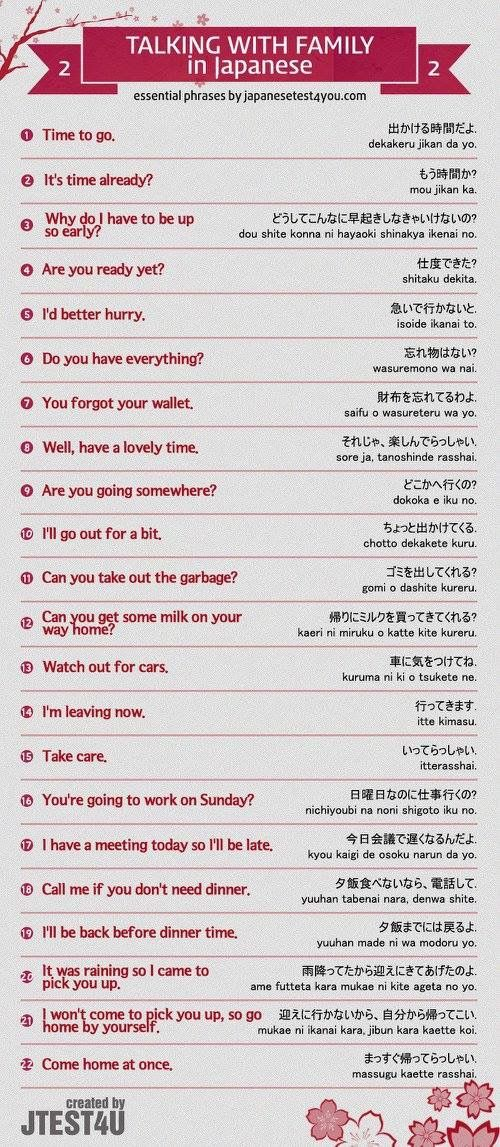 How to talk with family part 2. -- Japan, Japanese words, vocabulary, learning different languages, infographic, sentence examples, everyday phrases, communication