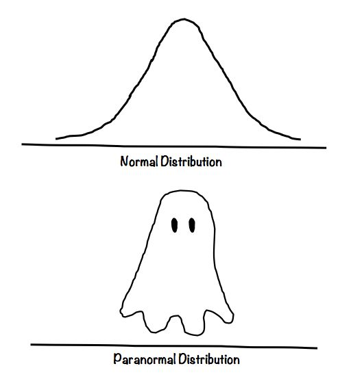 Science Facts Christmas: Halloween Math Jokes (Best Of