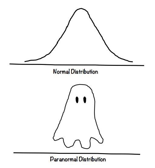 Paranormal Distribution (mathjokes4mathyfolks.wordpress.com)